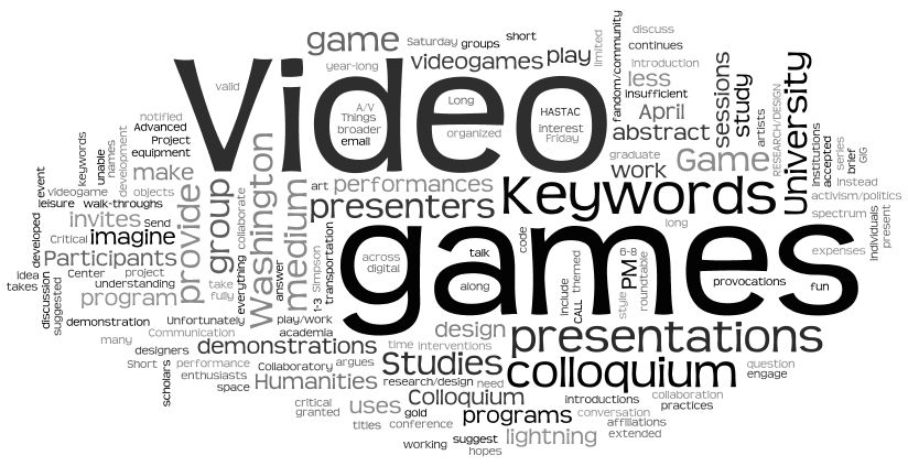 video game game essay